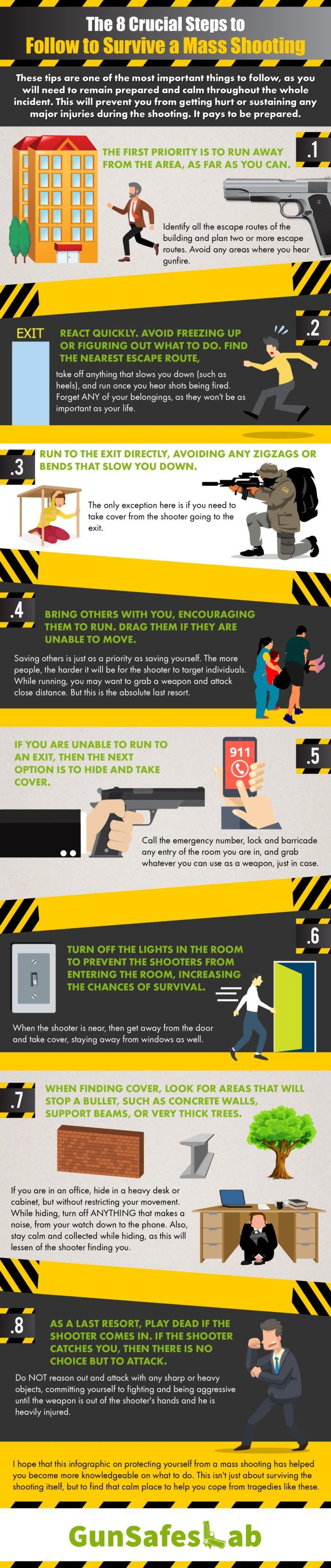 The 8 Crucial Steps to Follow to Survive a Mass Shooting